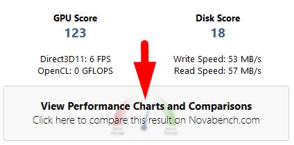 сравнение производительности компьютера