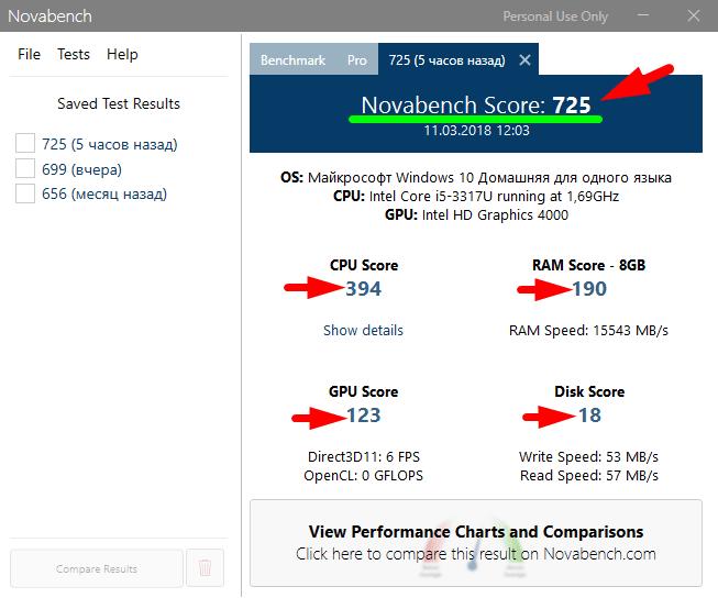 измерить мощность компьютера